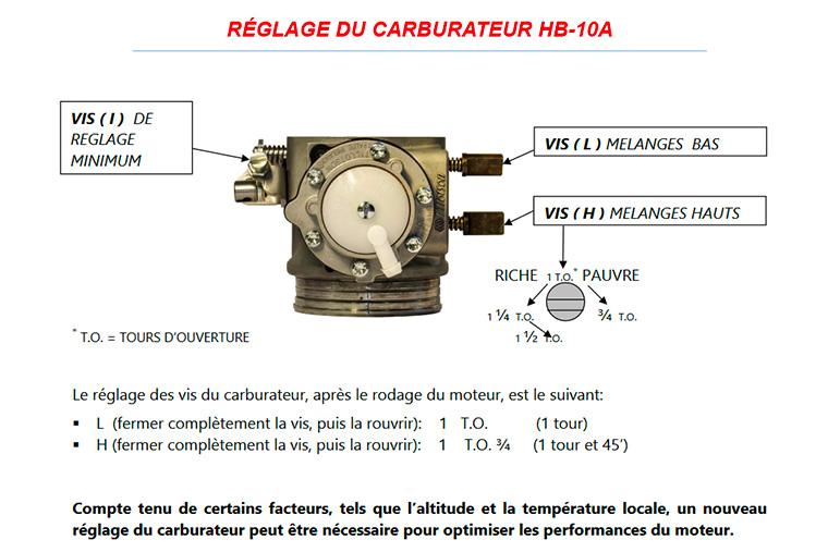 reglage-hb10a