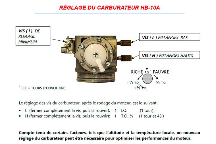 reglages-carbu-hb10a.jpg
