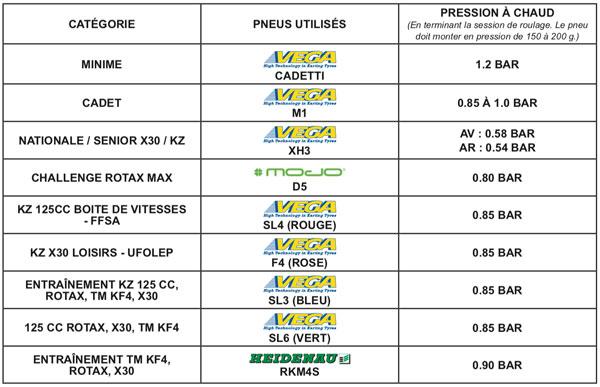pressions-pneus.jpg